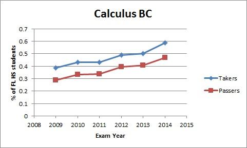 CalculusBC