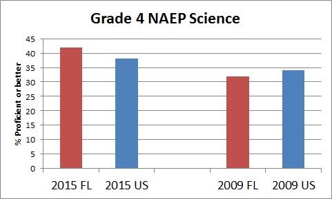 naep-science-4