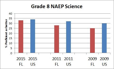 naep-science-8