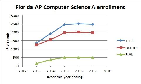 2017_enrollments