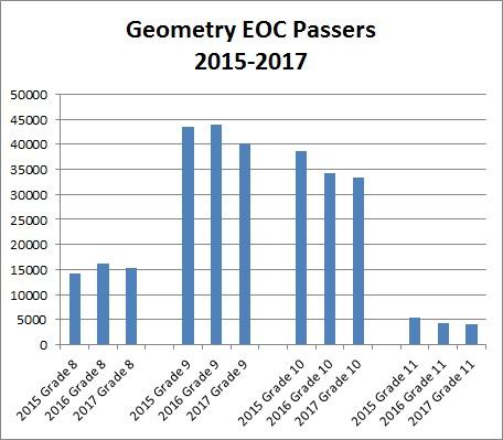 Geometry_passers