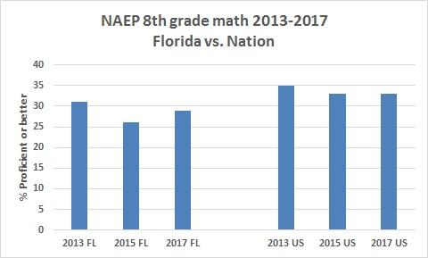 2017_gr8_math