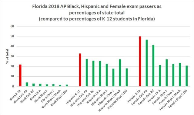underrepresentation.jpg